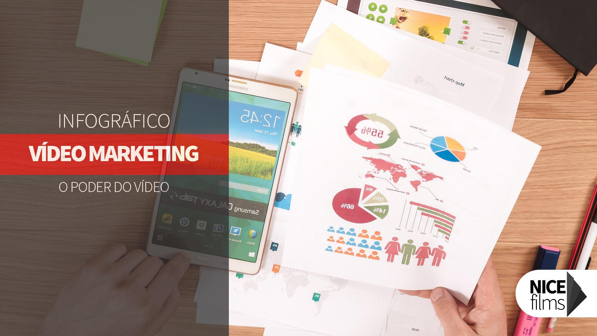 Infográfico Vídeo Marketing poder do vídeo