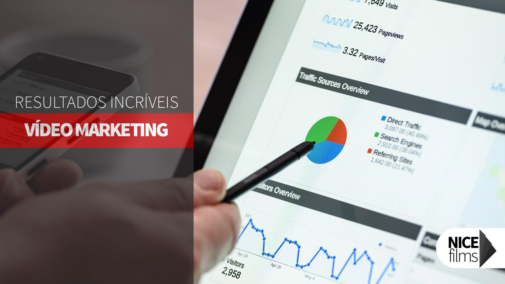 como conseguir resultados incríveis com Vídeo Marketing