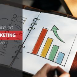 Os segredos do Vídeo Marketing de Sucesso